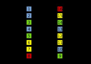 CD4046PINOUT